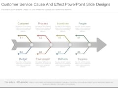 Customer Service Cause And Effect Powerpoint Slide Designs