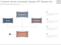 Customer Service Coordinator Diagram Ppt Sample File