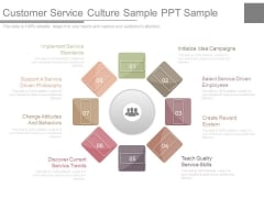 Customer Service Culture Sample Ppt Sample