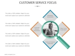 Customer Service Focus Ppt PowerPoint Presentation Model Icon