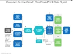 Customer Service Growth Plan Powerpoint Slide Clipart