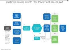 Customer Service Growth Plan Powerpoint Slide Clipart