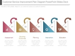 Customer Service Improvement Plan Diagram Powerpoint Slides Deck