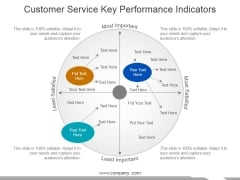 Customer Service Key Performance Indicators Ppt PowerPoint Presentation Ideas Gallery