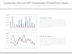 Customer Service Kpi Dashboard Powerpoint Ideas