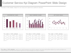 Customer Service Kpi Diagram Powerpoint Slide Design