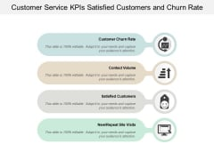 Customer Service Kpis Satisfied Customers And Churn Rate Ppt Powerpoint Presentation Pictures Template