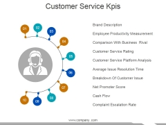 Customer Service Kpis Template 1 Ppt PowerPoint Presentation Gallery Mockup