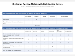 Customer Service Metric With Satisfaction Levels Ppt PowerPoint Presentation Styles Graphic Images PDF