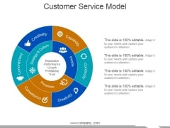Customer Service Model Template 1 Ppt PowerPoint Presentation Summary Brochure