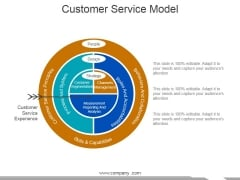 Customer Service Model Template 2 Ppt PowerPoint Presentation Inspiration Example