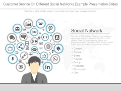 Customer Service On Different Social Networks Example Presentation Slides