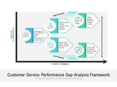 Customer Service Performance Gap Analysis Framework Ppt Powerpoint Presentation Icon Vector Pdf
