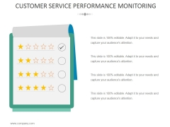 Customer Service Performance Monitoring Ppt PowerPoint Presentation Infographics Format