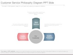 Customer Service Philosophy Diagram Ppt Slide