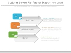 Customer Service Plan Analysis Diagram Ppt Layout