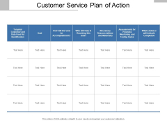 Customer Service Plan Of Action Ppt Powerpoint Presentation Show Backgrounds
