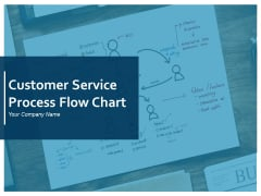 Customer Service Process Flow Chart Ppt PowerPoint Presentation Complete Deck With Slides