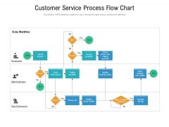 Customer Service Process Flow Chart Ppt PowerPoint Presentation Layouts Slideshow PDF