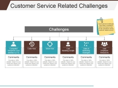 Customer Service Related Challenges Ppt PowerPoint Presentation Gallery Microsoft