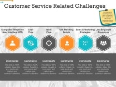 Customer Service Related Challenges Ppt Powerpoint Presentation Model Good