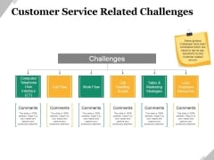 Customer Service Related Challenges Ppt PowerPoint Presentation Show Format Ideas