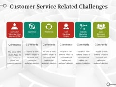 Customer Service Related Challenges Ppt PowerPoint Presentation Styles Background Designs