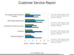 Customer Service Report Template 1 Ppt PowerPoint Presentation Pictures Layouts