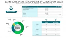 Customer Service Reporting Chart With Market Value Ppt Inspiration Example PDF