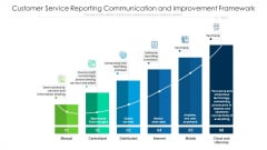Customer Service Reporting Communication And Improvement Framework Ppt Show Example Introduction PDF