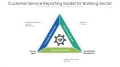 Customer Service Reporting Model For Banking Sector Ppt Infographic Template Icons PDF