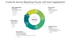 Customer Service Reporting Process With Data Aggregation Ppt Outline Shapes PDF