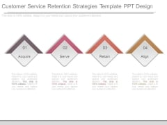 Customer Service Retention Strategies Template Ppt Design