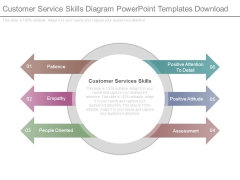 Customer Service Skills Diagram Powerpoint Templates Download