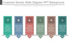 Customer Service Skills Diagram Ppt Background