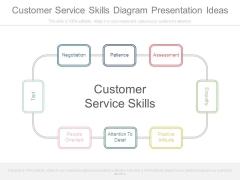 Customer Service Skills Diagram Presentation Ideas