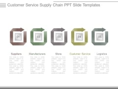 Customer Service Supply Chain Ppt Slide Templates