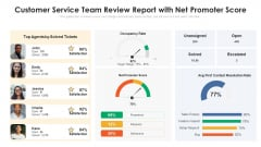 Customer Service Team Review Report With Net Promoter Score Ppt Pictures Guidelines PDF