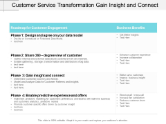 Customer Service Transformation Gain Insight And Connect Ppt Powerpoint Presentation Infographic Template Smartart