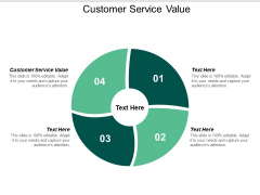 Customer Service Value Ppt PowerPoint Presentation Outline Gridlines Cpb