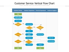 Customer Service Vertical Flow Chart Ppt PowerPoint Presentation File Styles PDF