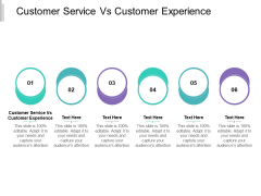 Customer Service Vs Customer Experience Ppt PowerPoint Presentation Outline Display Cpb