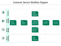 Customer Service Workflow Diagram Ppt PowerPoint Presentation Outline Slideshow PDF