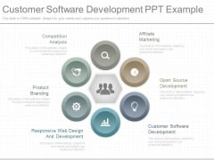 Customer Software Development Ppt Example