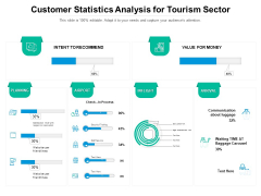 Customer Statistics Analysis For Tourism Sector Ppt PowerPoint Presentation Gallery Mockup PDF