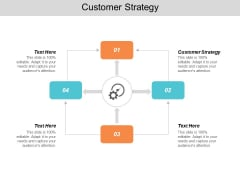 Customer Strategy Ppt PowerPoint Presentation Ideas Outline Cpb