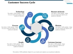 Customer Success Cycle Ppt PowerPoint Presentation Infographics Background