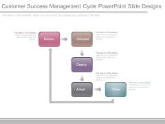 Customer Success Management Cycle Powerpoint Slide Designs