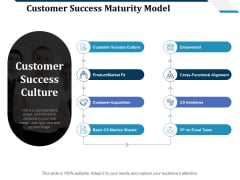 Customer Success Maturity Model Ppt PowerPoint Presentation Show Templates