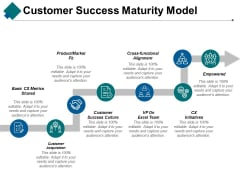 Customer Success Maturity Model Ppt PowerPoint Presentation Slides Layouts